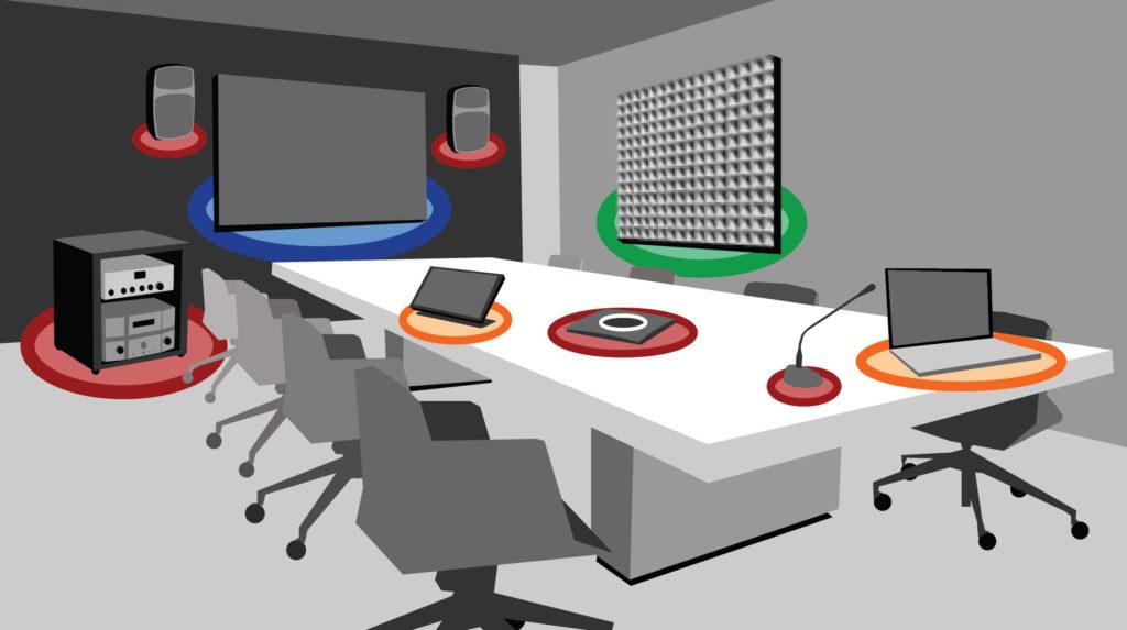 soluzioni audio video aziende